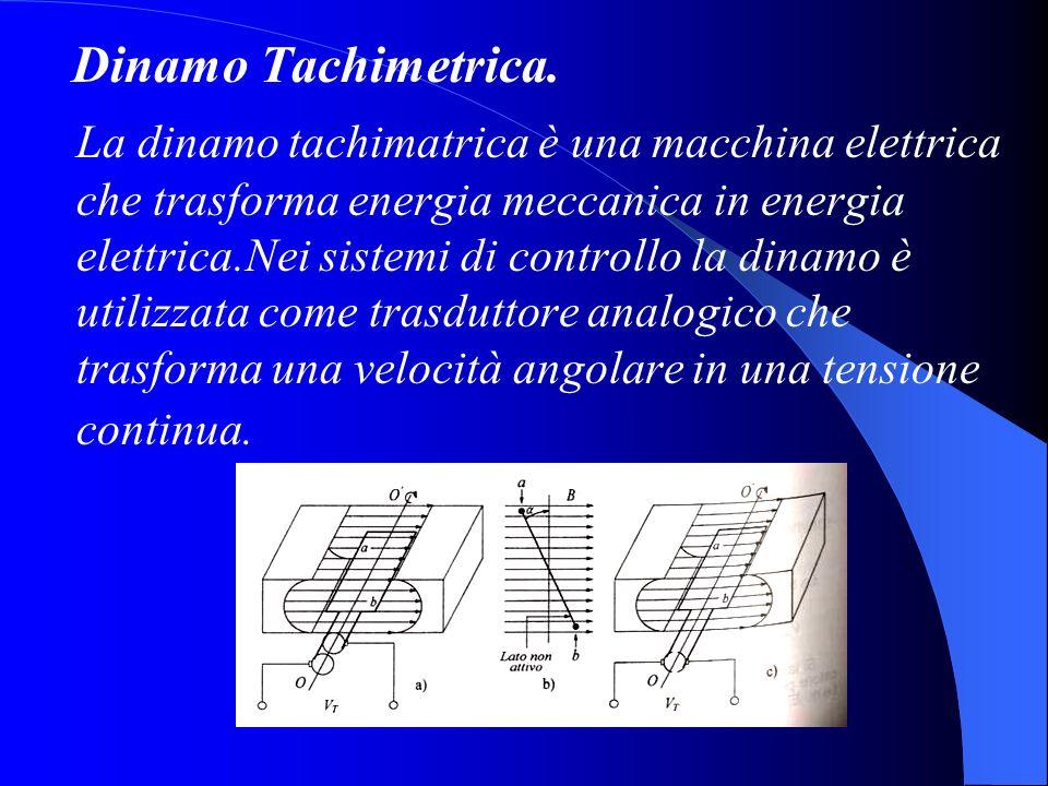 Dinamo Tachimetrica.