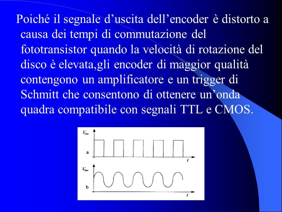 Poiché il segnale d'uscita dell'encoder è distorto a causa dei tempi di commutazione del fototransistor quando la velocità di rotazione del disco è elevata,gli encoder di maggior qualità contengono un amplificatore e un trigger di Schmitt che consentono di ottenere un'onda quadra compatibile con segnali TTL e CMOS.