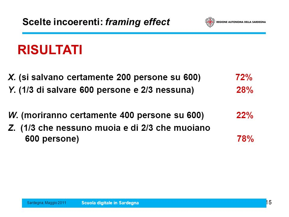 Scelte incoerenti: framing effect