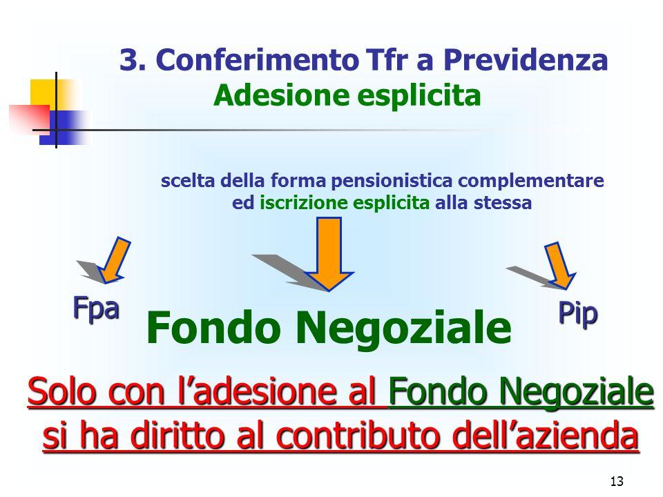 3. Conferimento Tfr a Previdenza Adesione esplicita