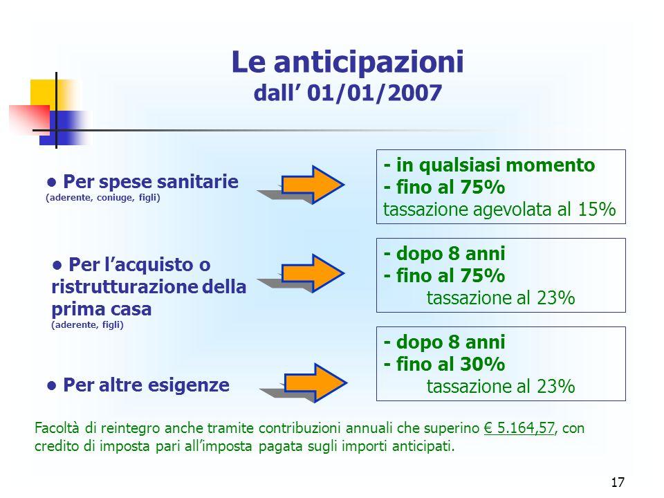 Le anticipazioni dall' 01/01/2007 - in qualsiasi momento - fino al 75%
