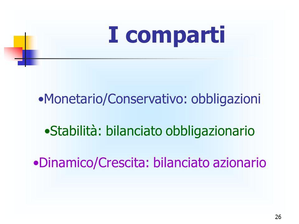 I comparti Monetario/Conservativo: obbligazioni