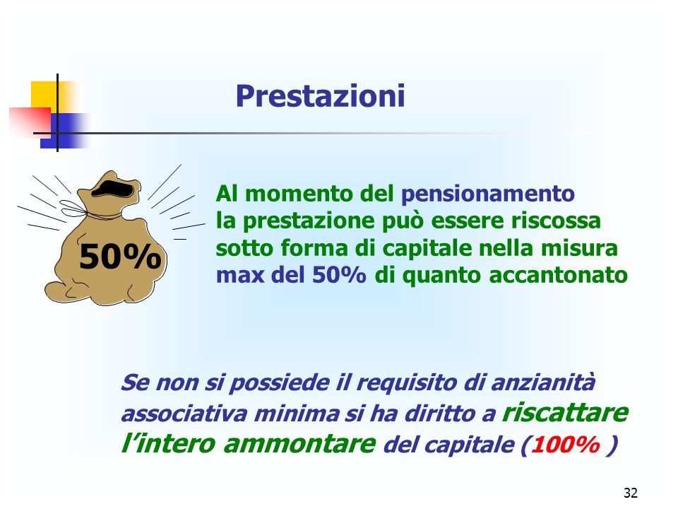 50% Prestazioni l'intero ammontare del capitale (100% )