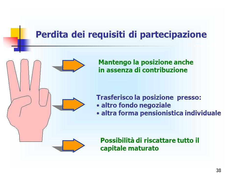 Perdita dei requisiti di partecipazione