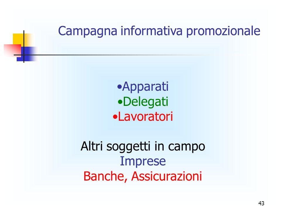 Campagna informativa promozionale