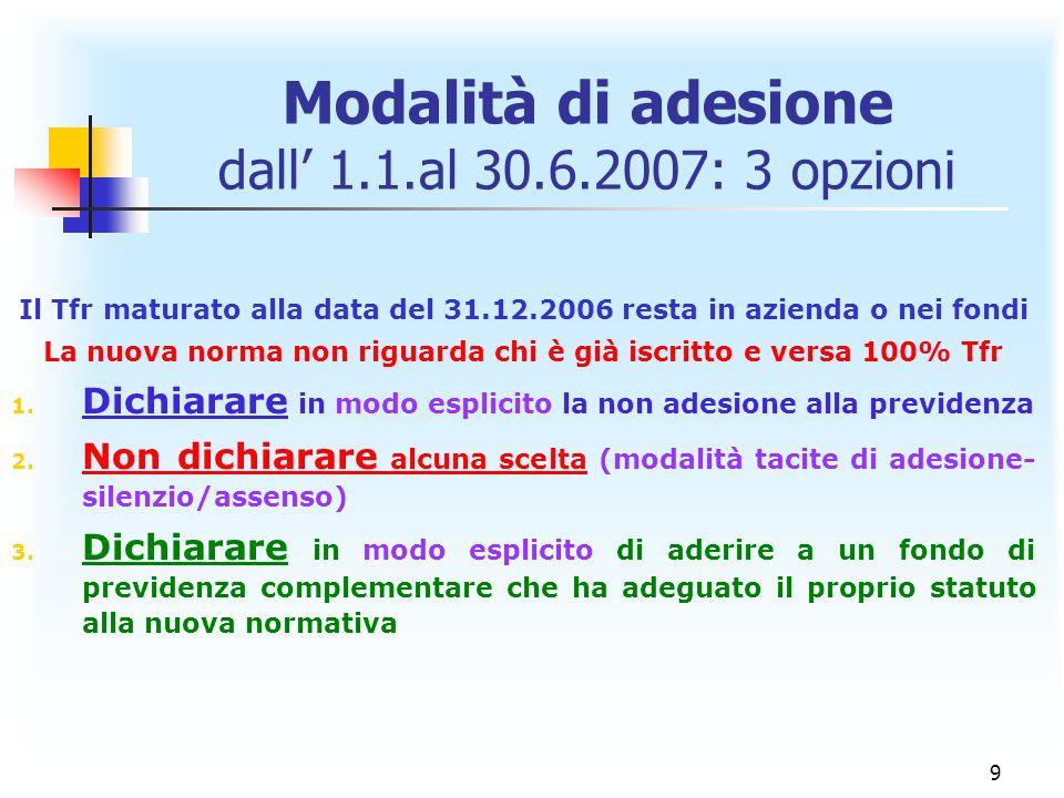 Modalità di adesione dall' 1.1.al 30.6.2007: 3 opzioni