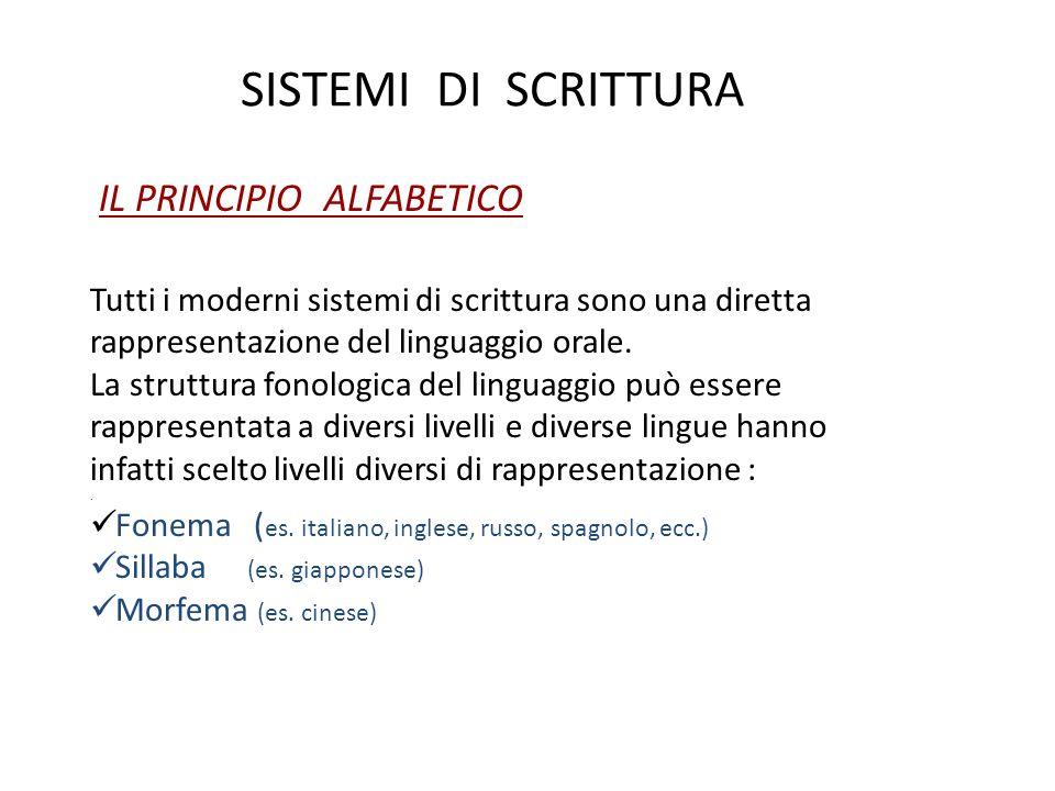 SISTEMI DI SCRITTURA IL PRINCIPIO ALFABETICO