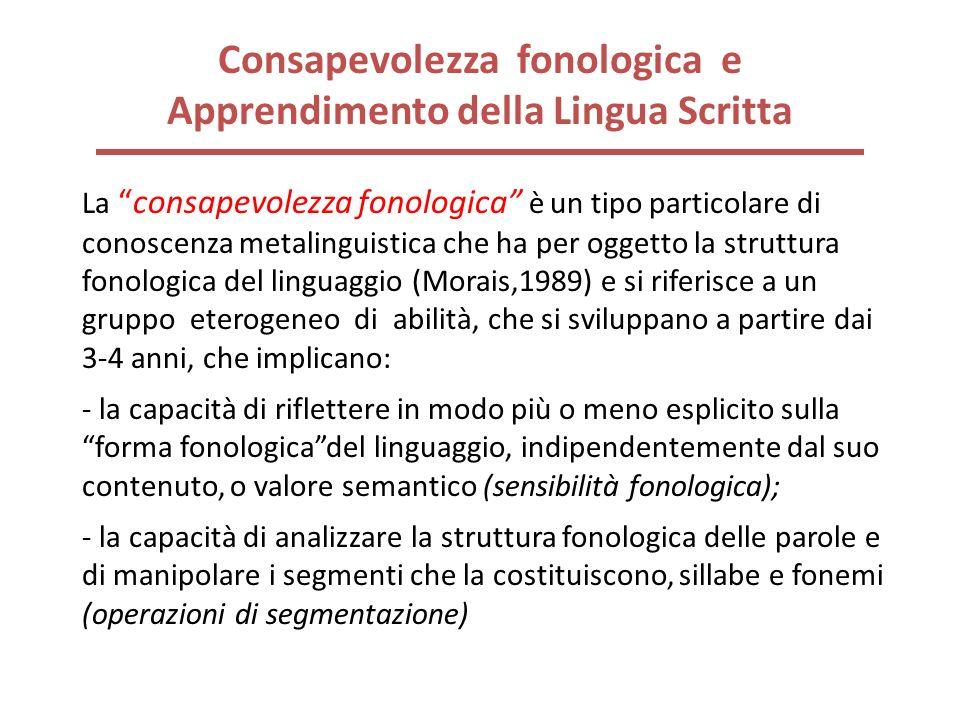 Consapevolezza fonologica e Apprendimento della Lingua Scritta