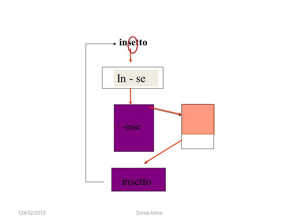 ni - se In - se nise.. insetto insetto / -nise/ / -inse 124/02/2012