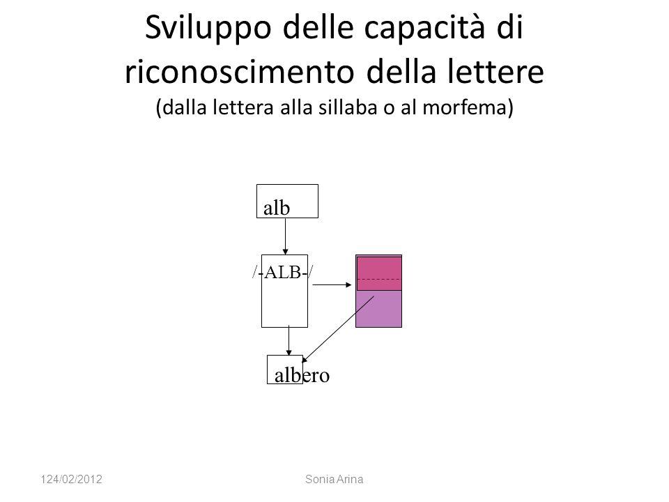 Sviluppo delle capacità di riconoscimento della lettere (dalla lettera alla sillaba o al morfema)
