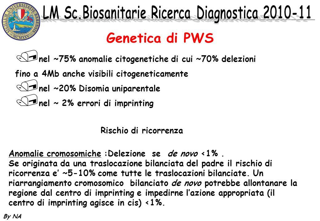 Genetica di PWS nel ~75% anomalie citogenetiche di cui ~70% delezioni