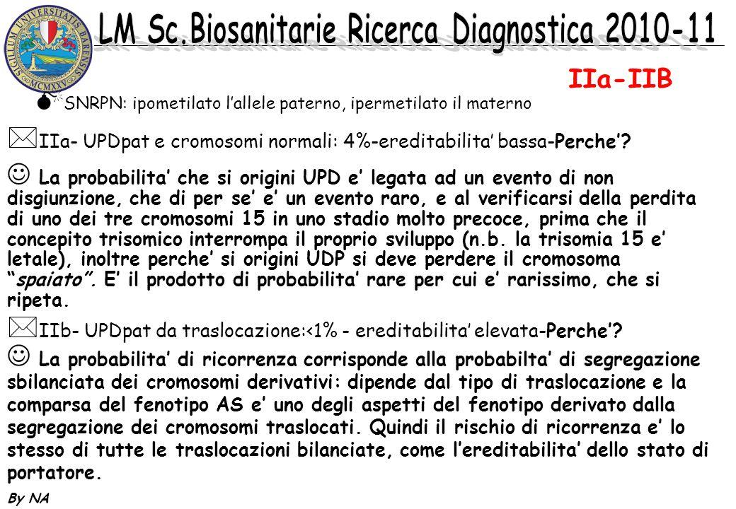 IIa-IIB SNRPN: ipometilato l'allele paterno, ipermetilato il materno. IIa- UPDpat e cromosomi normali: 4%-ereditabilita' bassa-Perche'