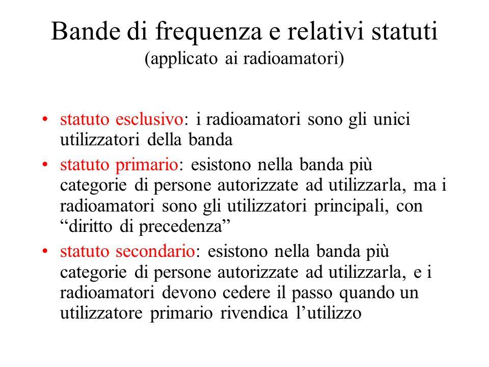 Bande di frequenza e relativi statuti (applicato ai radioamatori)