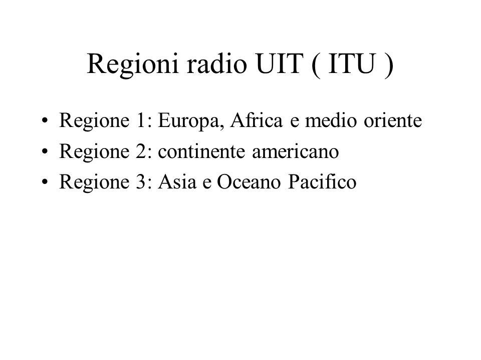 Regioni radio UIT ( ITU )