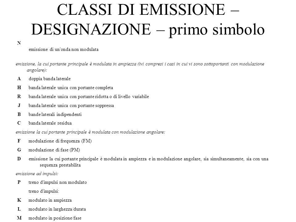 CLASSI DI EMISSIONE – DESIGNAZIONE – primo simbolo