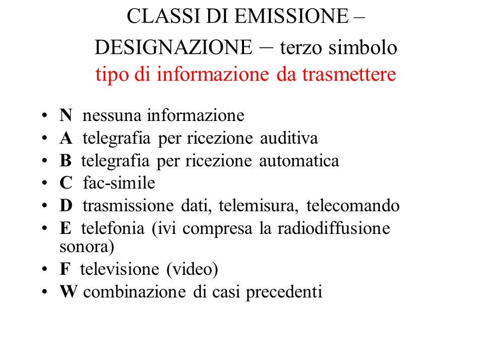 CLASSI DI EMISSIONE – DESIGNAZIONE – terzo simbolo tipo di informazione da trasmettere