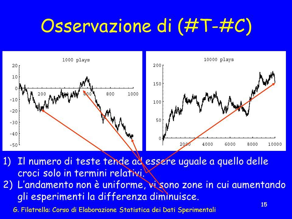 Osservazione di (#T-#C)