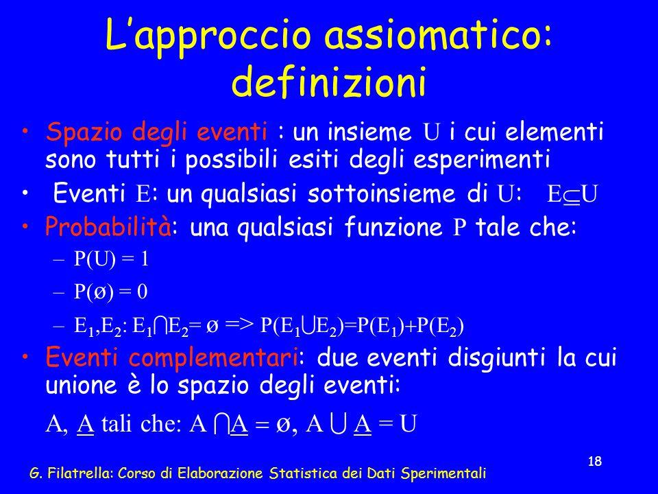 L'approccio assiomatico: definizioni