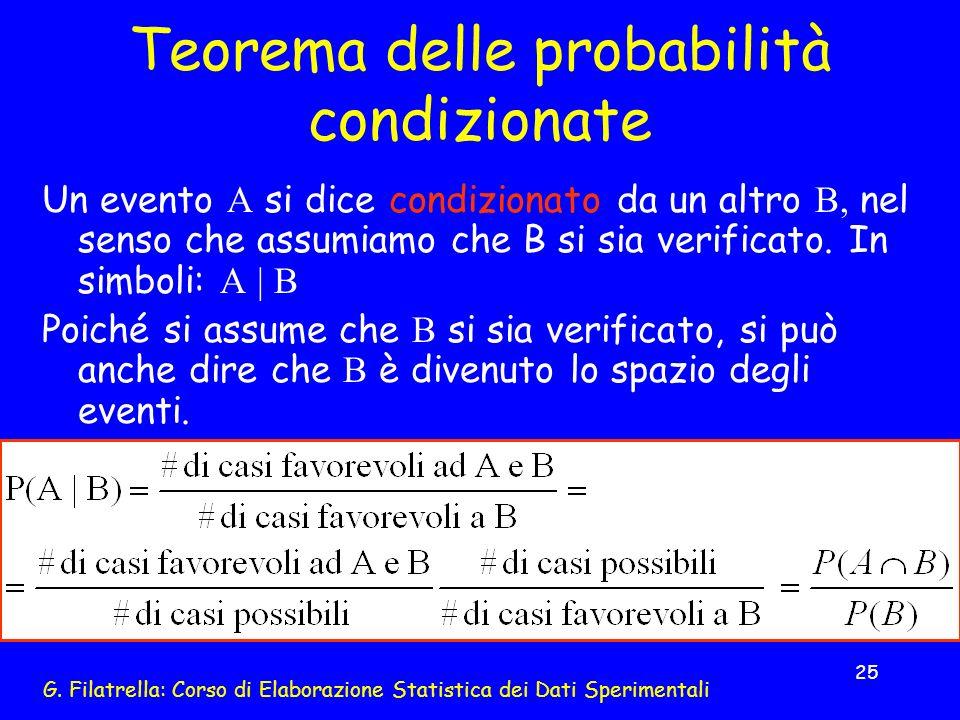 Teorema delle probabilità condizionate