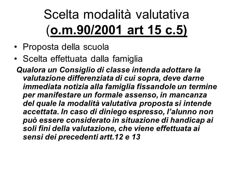 Scelta modalità valutativa (o.m.90/2001 art 15 c.5)