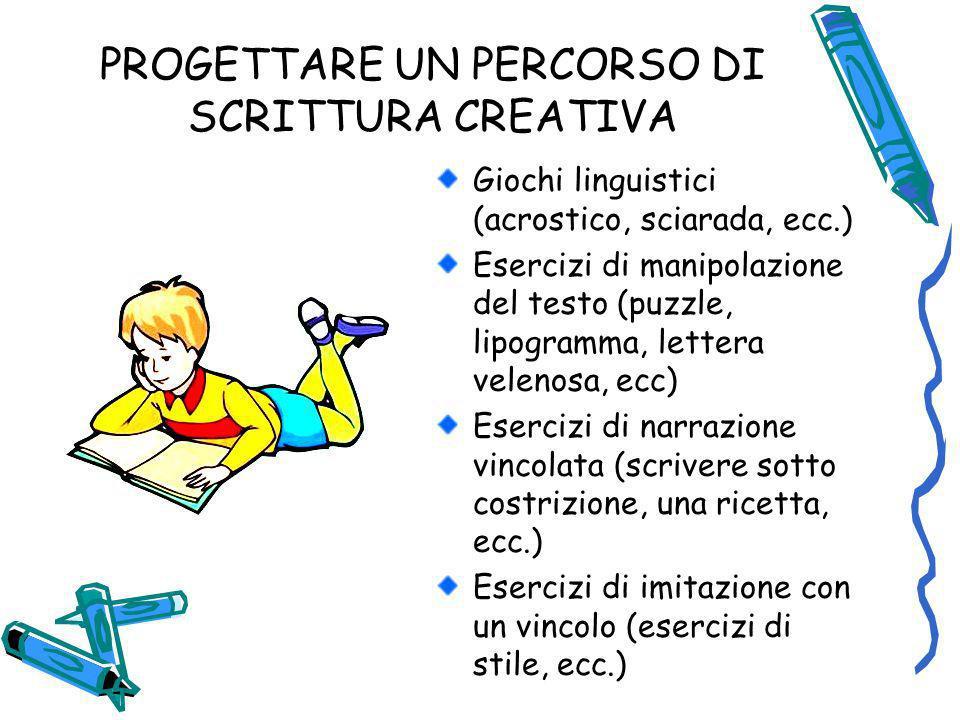 PROGETTARE UN PERCORSO DI SCRITTURA CREATIVA