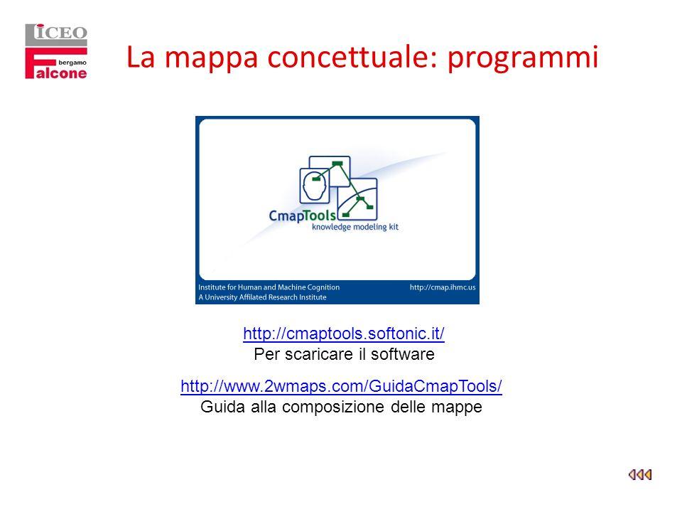 La mappa concettuale: programmi