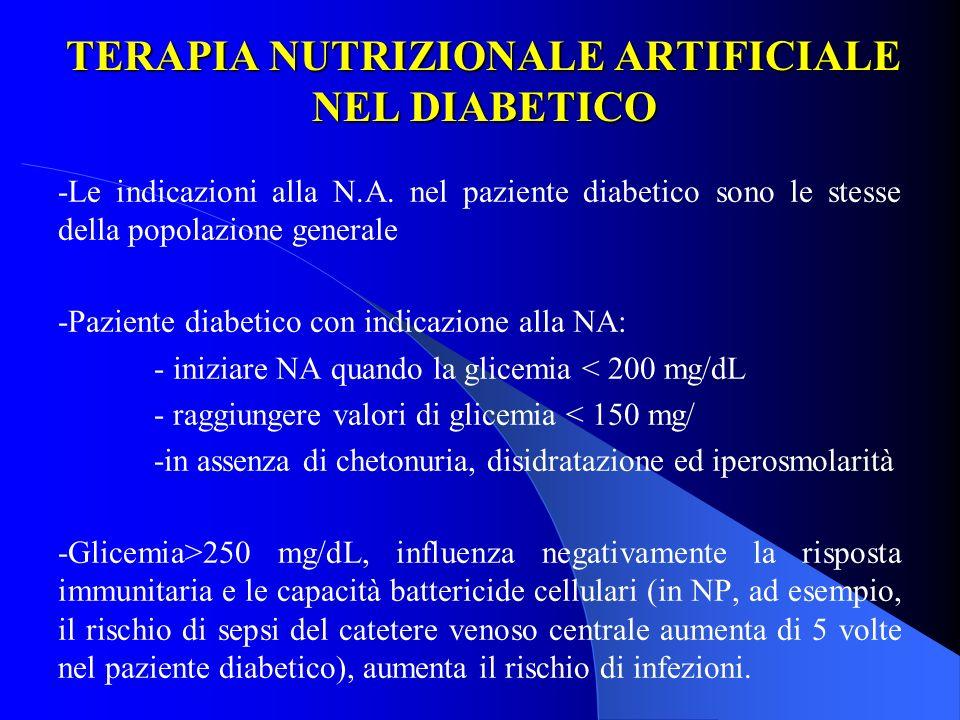TERAPIA NUTRIZIONALE ARTIFICIALE NEL DIABETICO