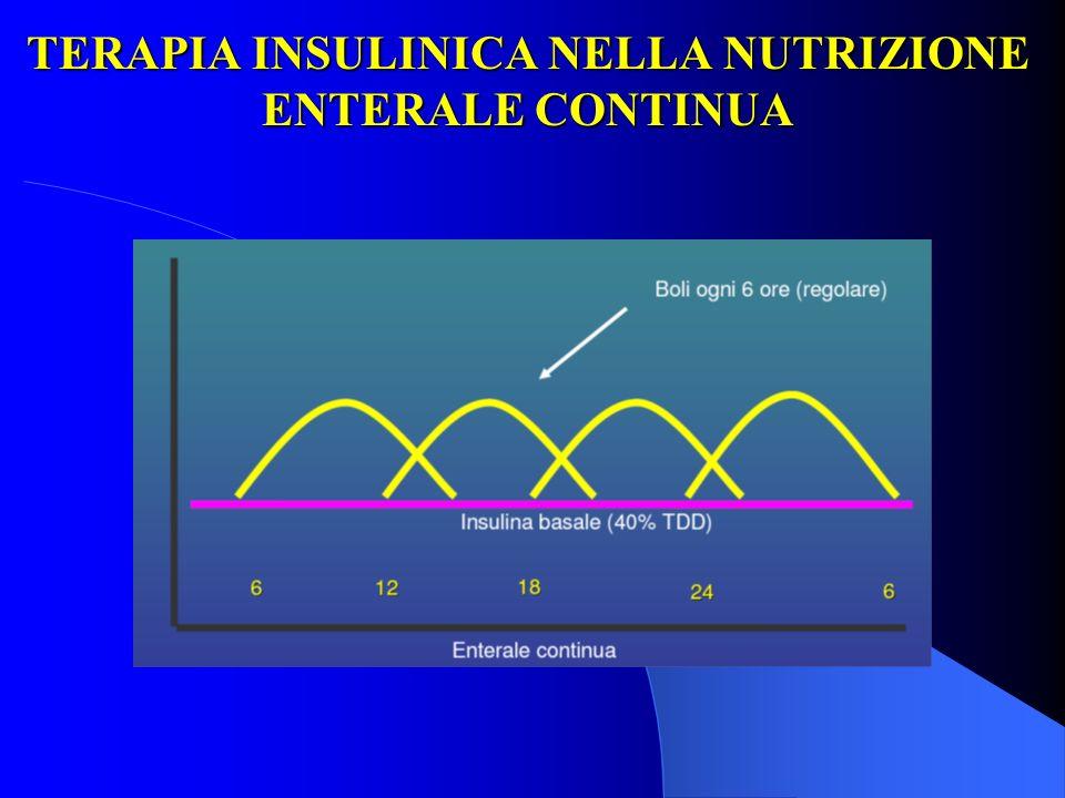 TERAPIA INSULINICA NELLA NUTRIZIONE ENTERALE CONTINUA