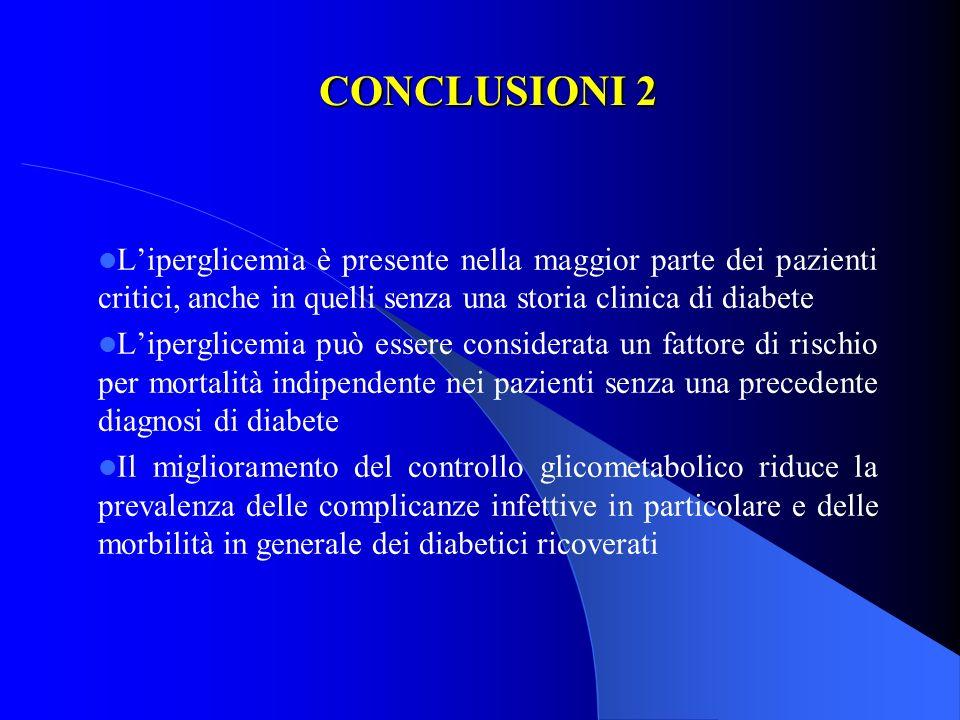 CONCLUSIONI 2L'iperglicemia è presente nella maggior parte dei pazienti critici, anche in quelli senza una storia clinica di diabete.