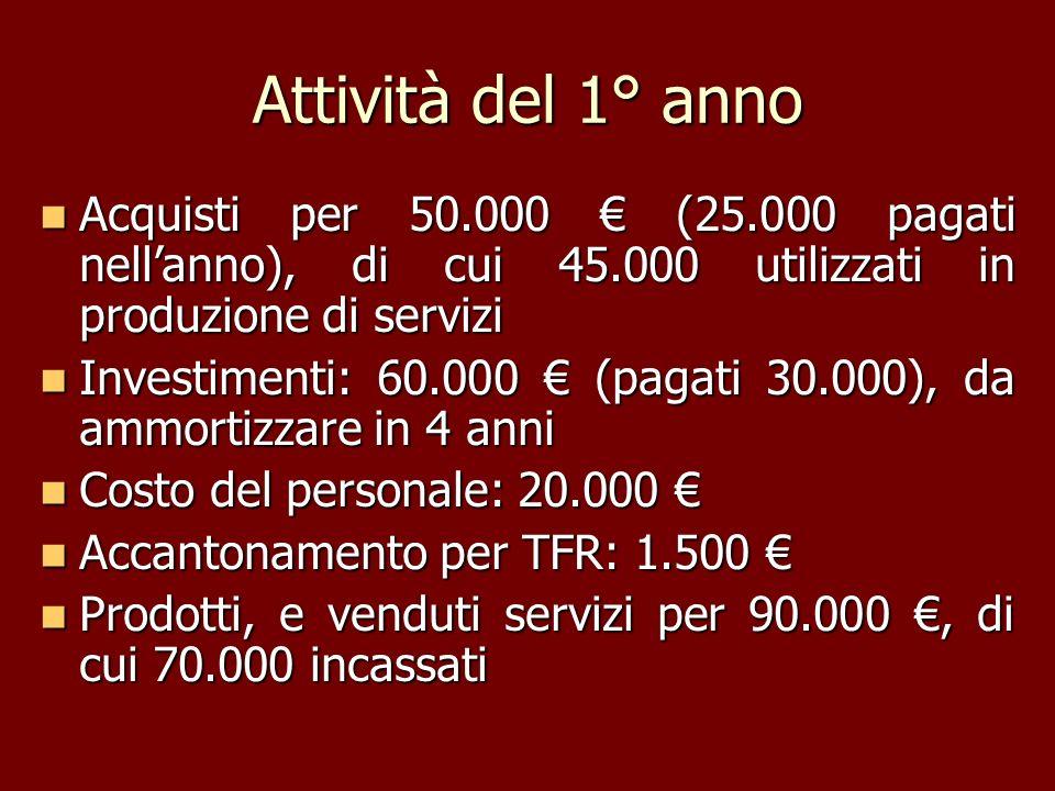 Attività del 1° annoAcquisti per 50.000 € (25.000 pagati nell'anno), di cui 45.000 utilizzati in produzione di servizi.