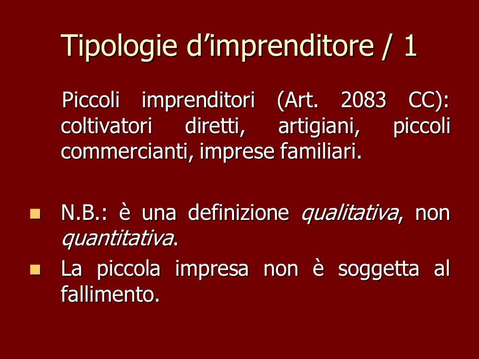 Tipologie d'imprenditore / 1