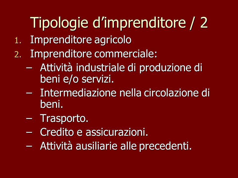 Tipologie d'imprenditore / 2