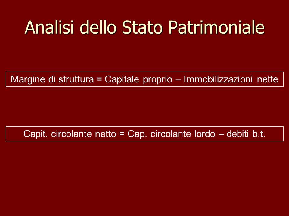 Analisi dello Stato Patrimoniale