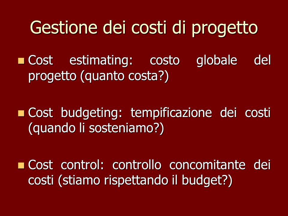 Gestione dei costi di progetto