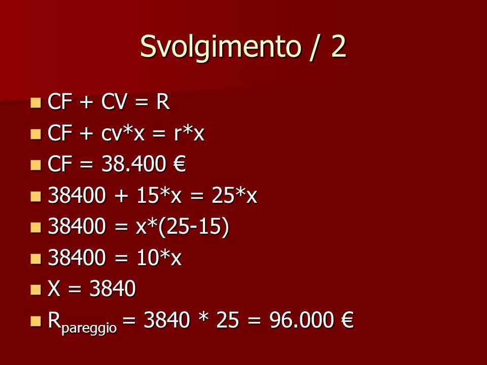 Svolgimento / 2 CF + CV = R CF + cv*x = r*x CF = 38.400 €