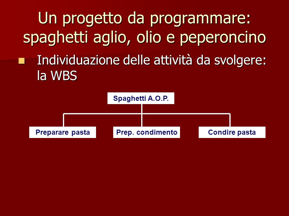 Un progetto da programmare: spaghetti aglio, olio e peperoncino