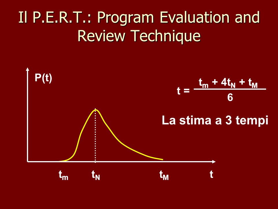 Il P.E.R.T.: Program Evaluation and Review Technique