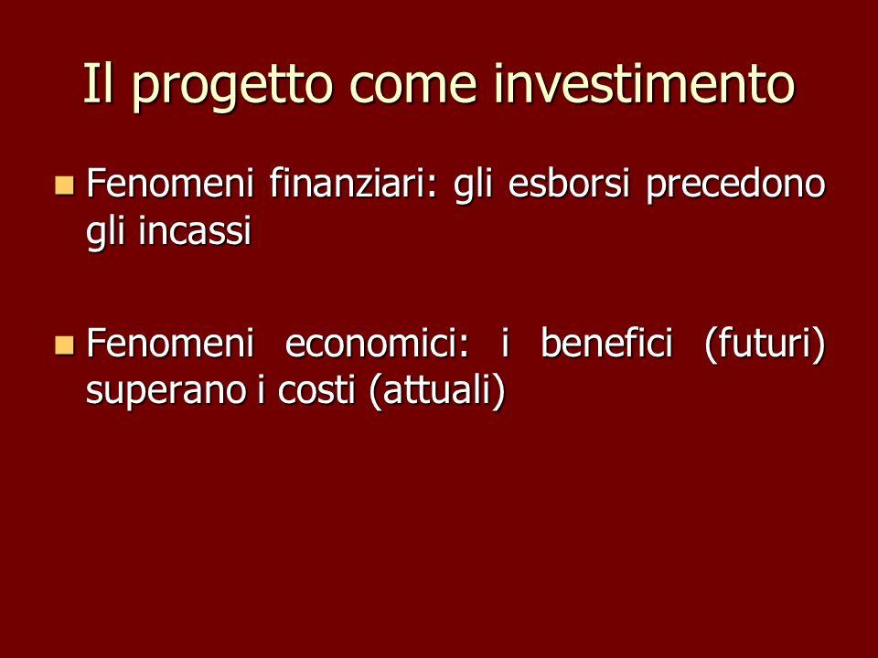 Il progetto come investimento
