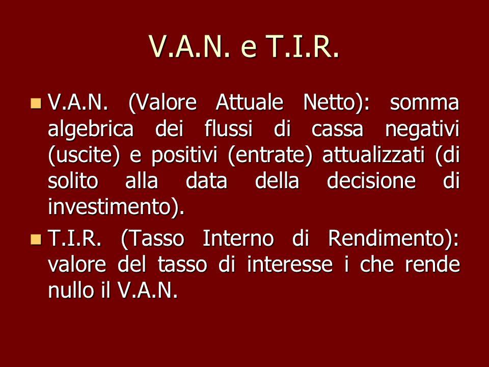 V.A.N. e T.I.R.