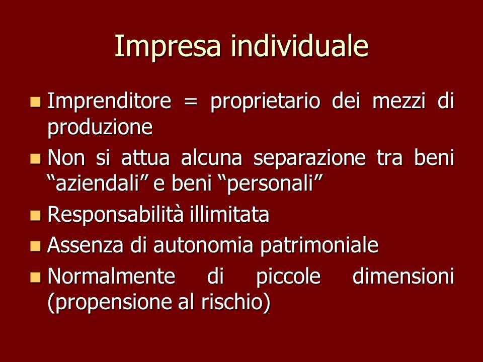 Impresa individualeImprenditore = proprietario dei mezzi di produzione. Non si attua alcuna separazione tra beni aziendali e beni personali
