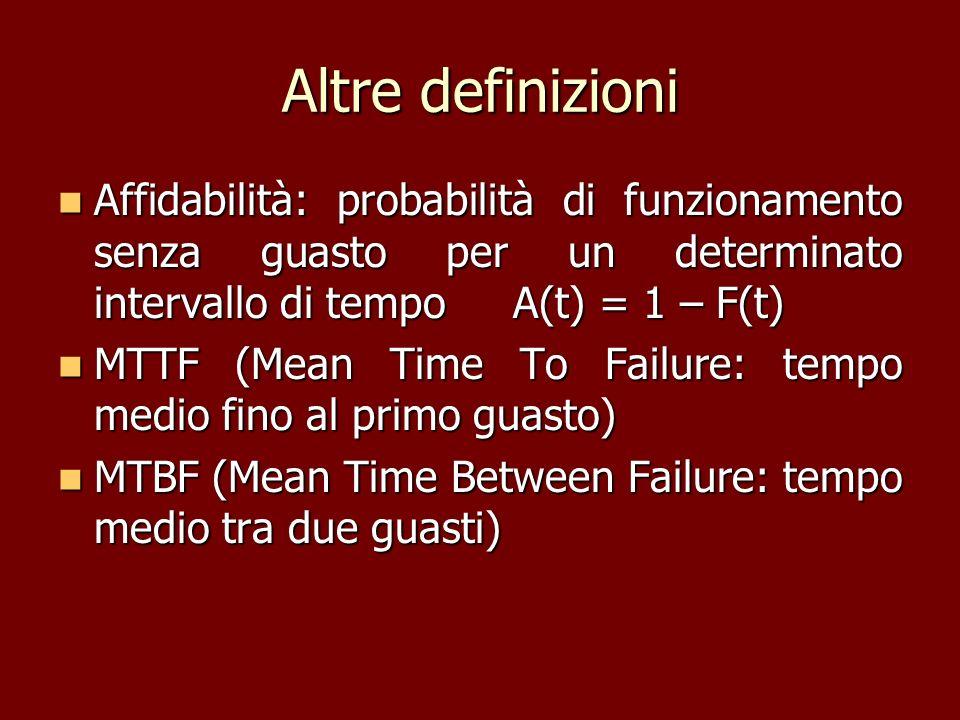Altre definizioni Affidabilità: probabilità di funzionamento senza guasto per un determinato intervallo di tempo A(t) = 1 – F(t)
