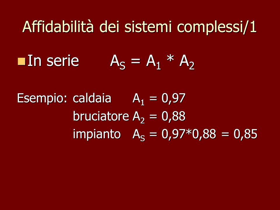 Affidabilità dei sistemi complessi/1