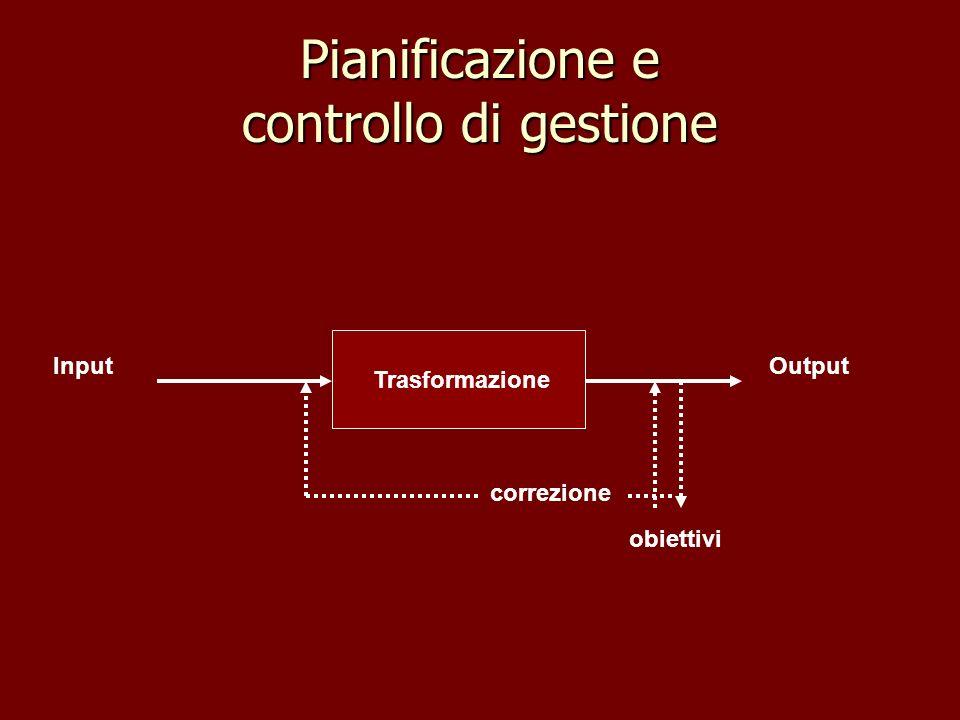 Pianificazione e controllo di gestione