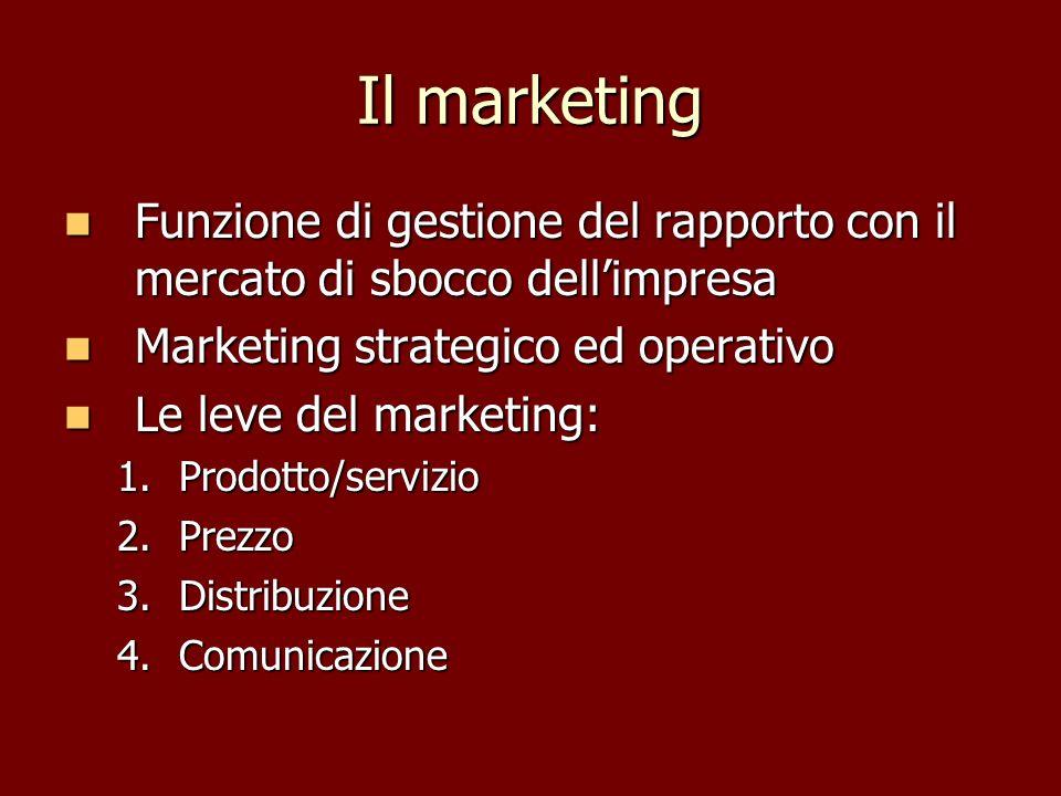 Il marketingFunzione di gestione del rapporto con il mercato di sbocco dell'impresa. Marketing strategico ed operativo.