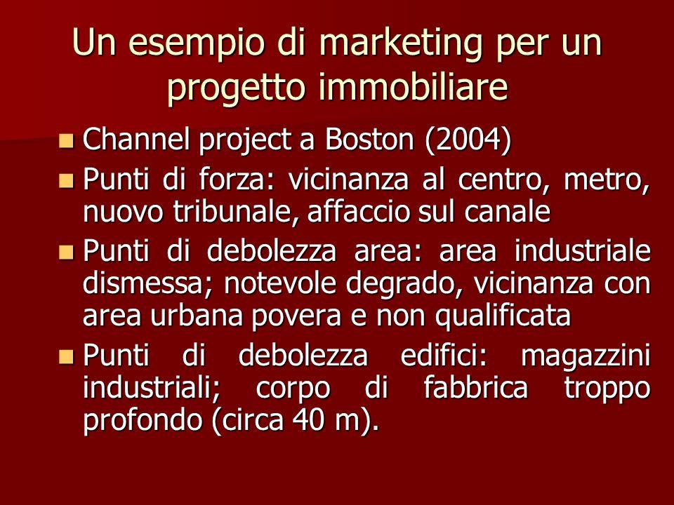 Un esempio di marketing per un progetto immobiliare