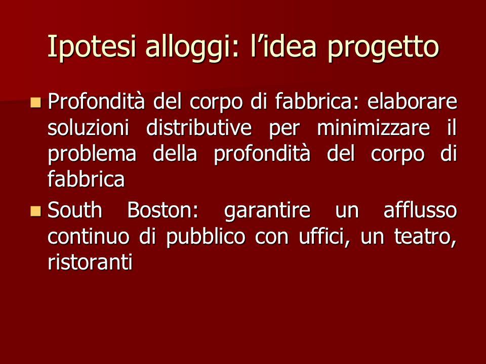Ipotesi alloggi: l'idea progetto