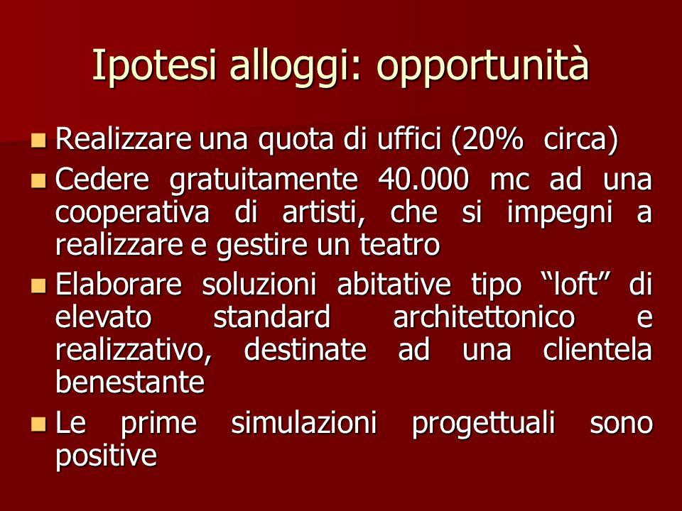 Ipotesi alloggi: opportunità