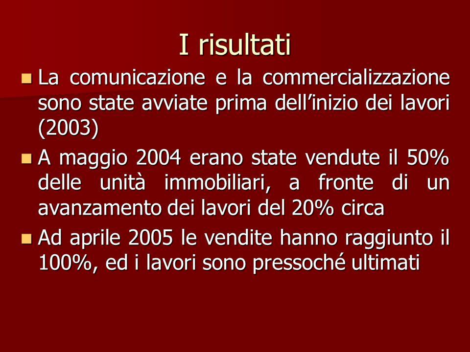 I risultati La comunicazione e la commercializzazione sono state avviate prima dell'inizio dei lavori (2003)