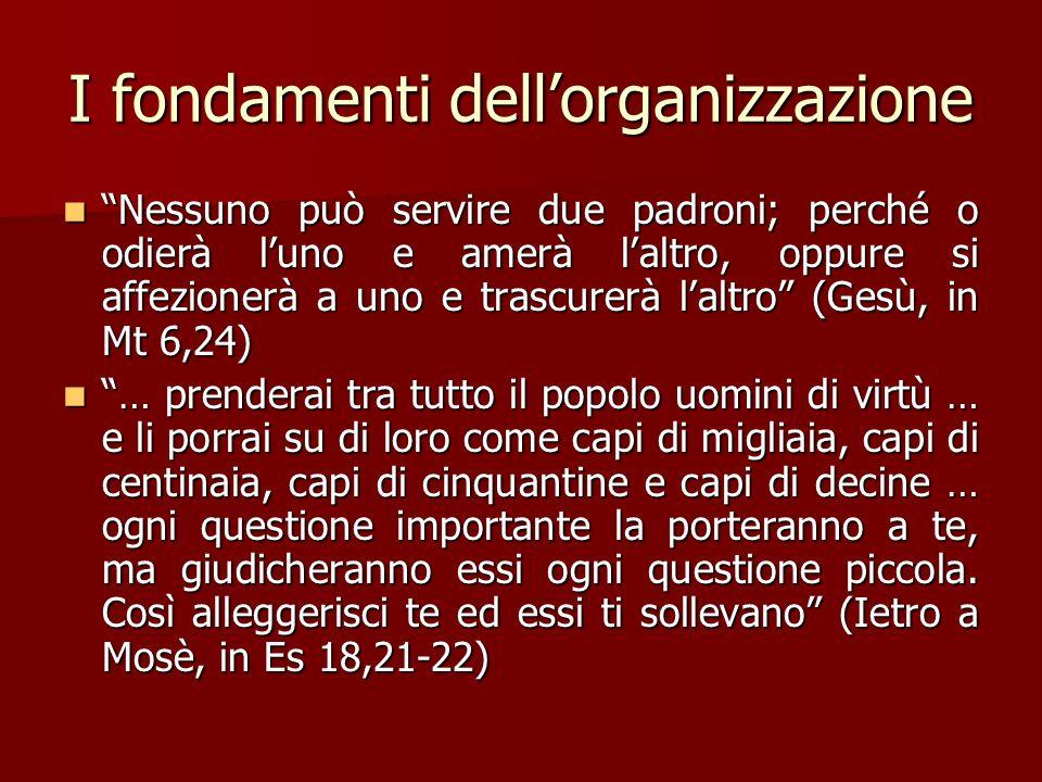 I fondamenti dell'organizzazione