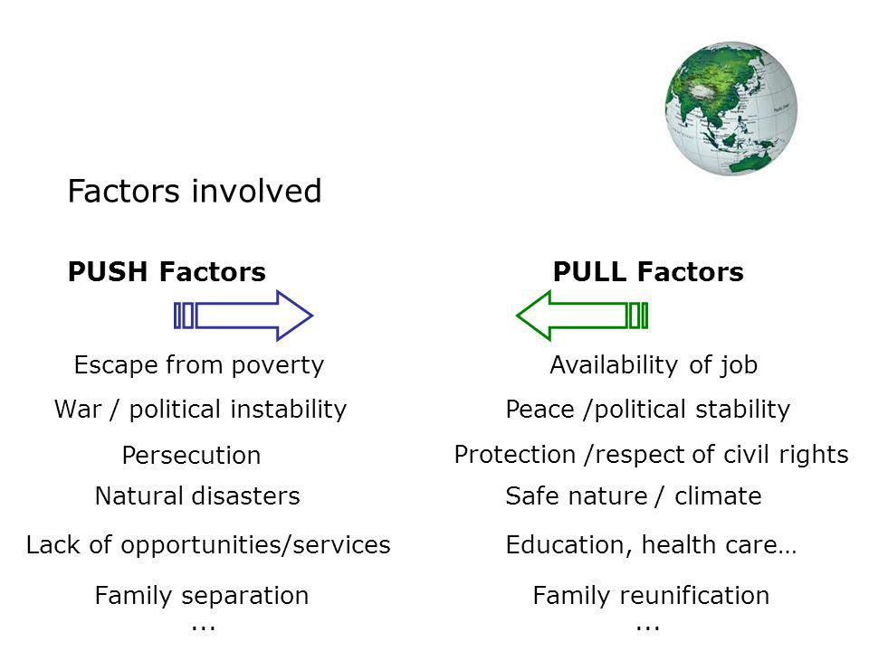 Factors involved PUSH Factors PULL Factors Escape from poverty